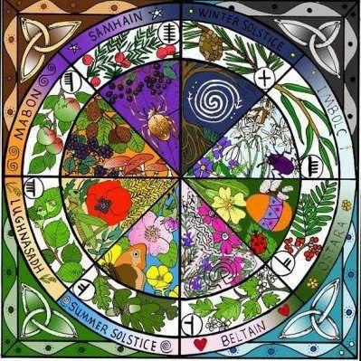 The Celtic Calendar & Cross Quarter Days